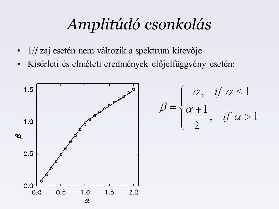 Amplitúdó csonkolás 1/f zaj esetén nem változik a spektrum kitevője Kísérleti és elméleti eredmények előjelfüggvény esetén: