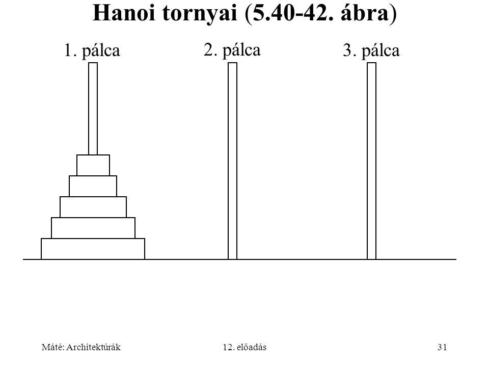 Máté: Architektúrák12. előadás31 Hanoi tornyai (5.40-42. ábra) 1. pálca 2. pálca 3. pálca