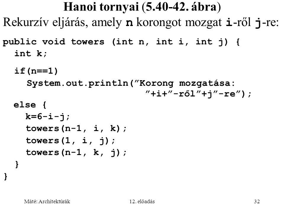 Máté: Architektúrák12. előadás32 Hanoi tornyai (5.40-42. ábra) Rekurzív eljárás, amely n korongot mozgat i -ről j -re: public void towers (int n, int