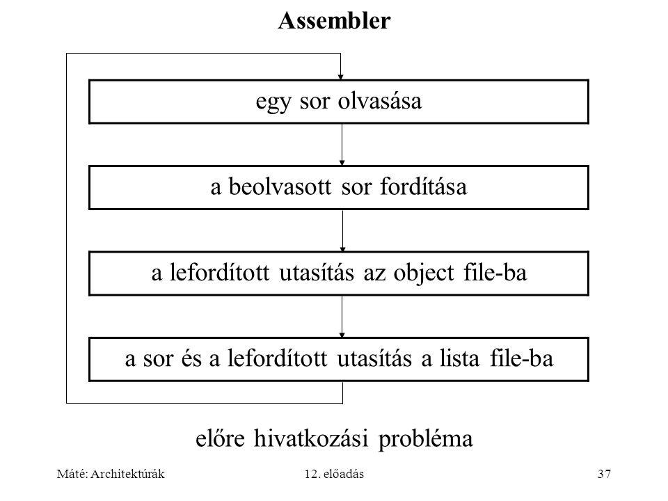 Máté: Architektúrák12. előadás37 Assembler egy sor olvasása a beolvasott sor fordítása a lefordított utasítás az object file-ba a sor és a lefordított