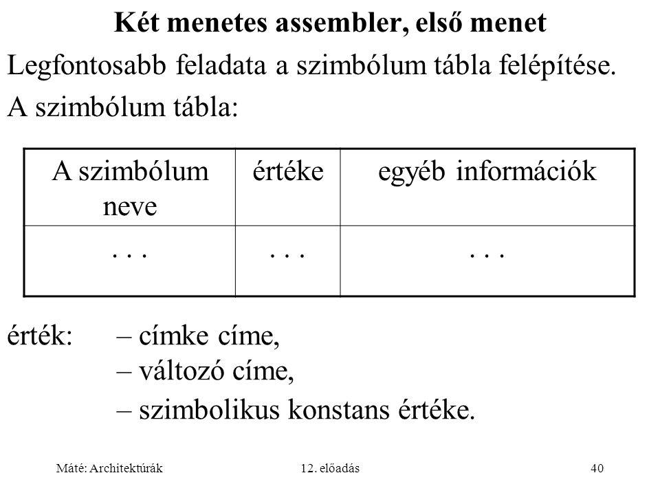 Máté: Architektúrák12. előadás40 Két menetes assembler, első menet Legfontosabb feladata a szimbólum tábla felépítése. A szimbólum tábla: A szimbólum