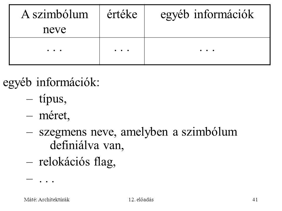Máté: Architektúrák12. előadás41 egyéb információk: – típus, – méret, – szegmens neve, amelyben a szimbólum definiálva van, – relokációs flag, –... A