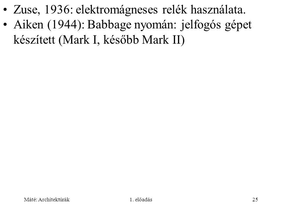 Máté: Architektúrák1.előadás25 Zuse, 1936: elektromágneses relék használata.