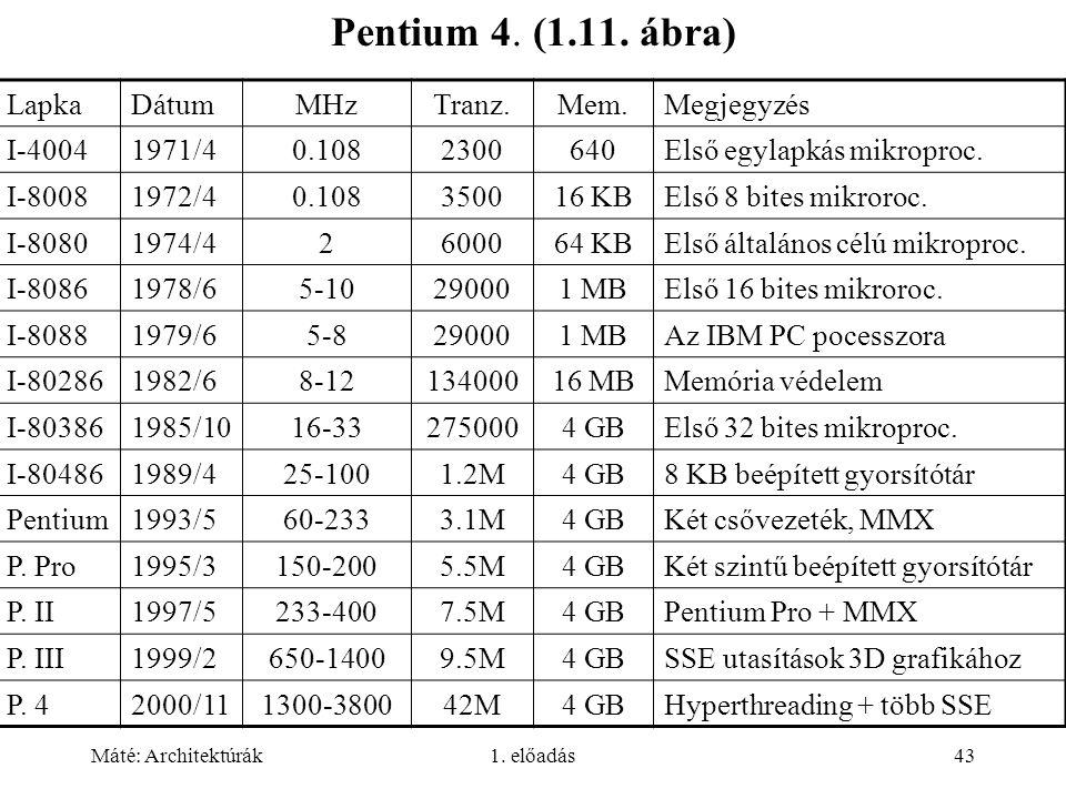 Máté: Architektúrák1.előadás43 Pentium 4. (1.11.