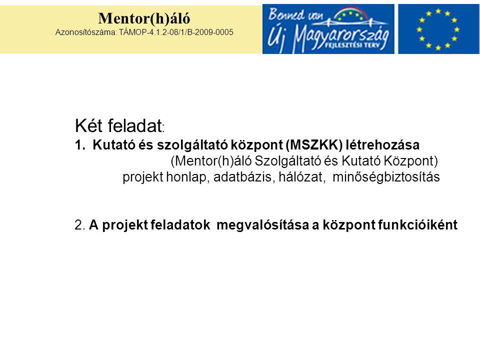 Mentor(h)áló Azonosítószáma: TÁMOP-4.1.2-08/1/B-2009-0005 Két feladat : 1.Kutató és szolgáltató központ (MSZKK) létrehozása (Mentor(h)áló Szolgáltató és Kutató Központ) projekt honlap, adatbázis, hálózat, minőségbiztosítás 2.
