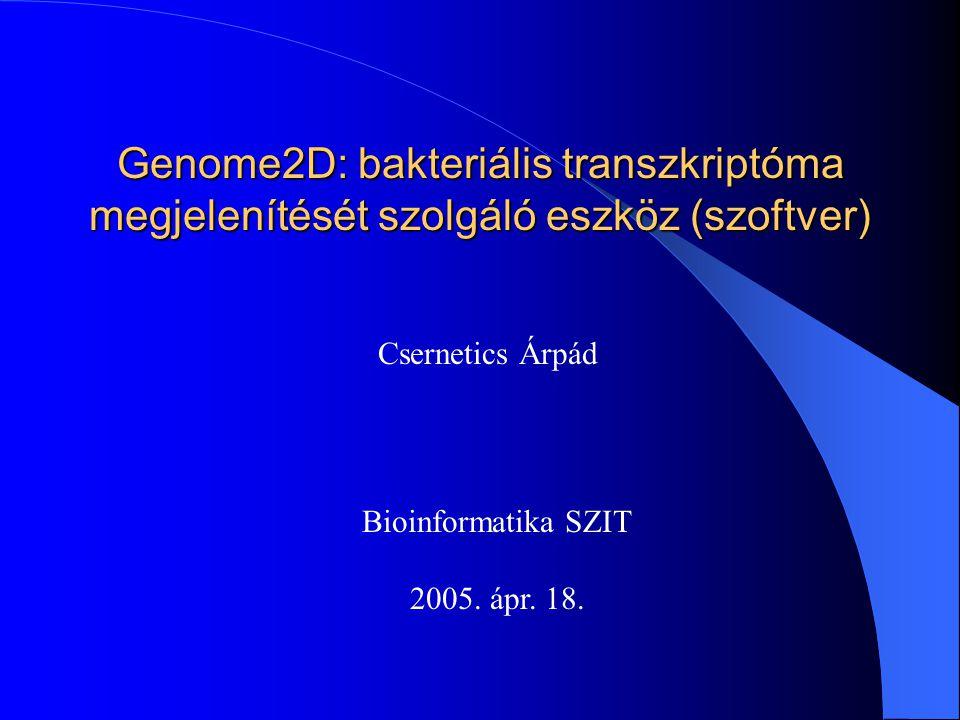 Genome2D: bakteriális transzkriptóma megjelenítését szolgáló eszköz (szoftver) Csernetics Árpád Bioinformatika SZIT 2005. ápr. 18.