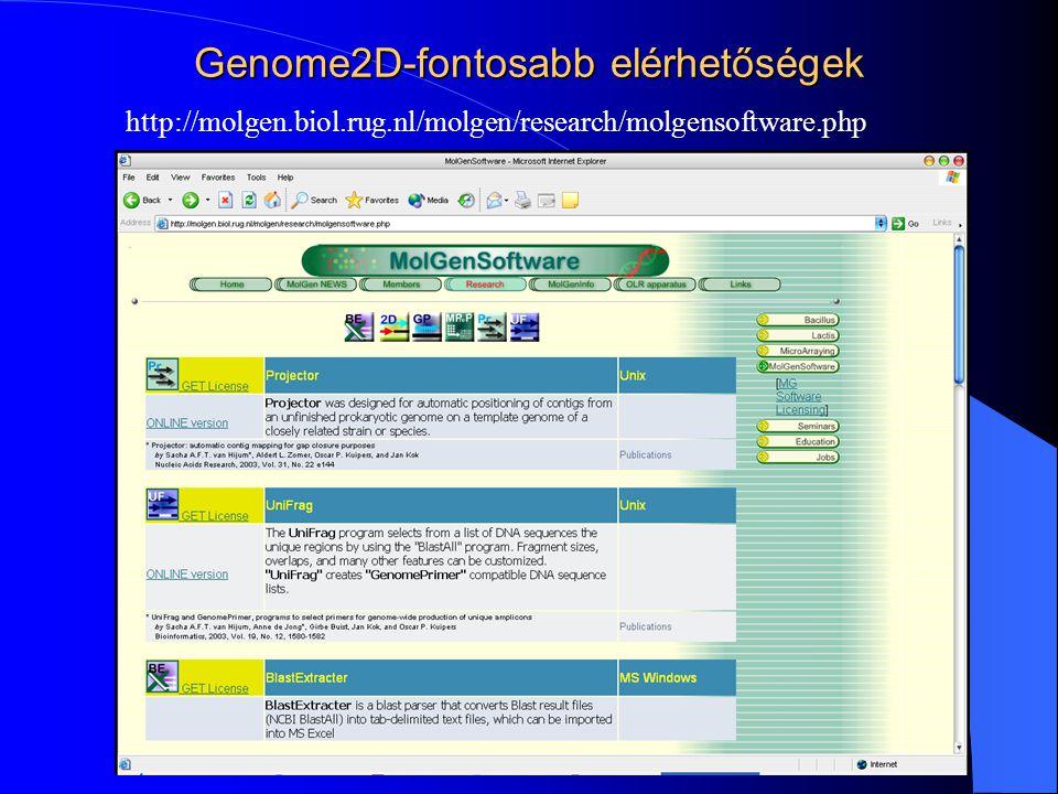 Genome2D-fontosabb elérhetőségek http://molgen.biol.rug.nl/molgen/research/molgensoftware.php