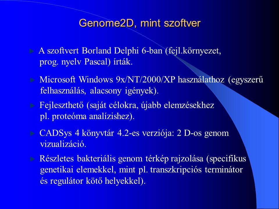 Genome2D, mint szoftver A szoftvert Borland Delphi 6-ban (fejl.környezet, prog. nyelv Pascal) írták. Microsoft Windows 9x/NT/2000/XP használathoz (egy