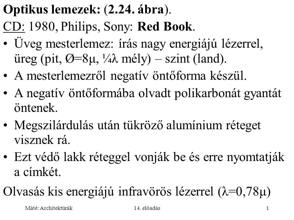 Máté: Architektúrák14. előadás1 Optikus lemezek: (2.24.