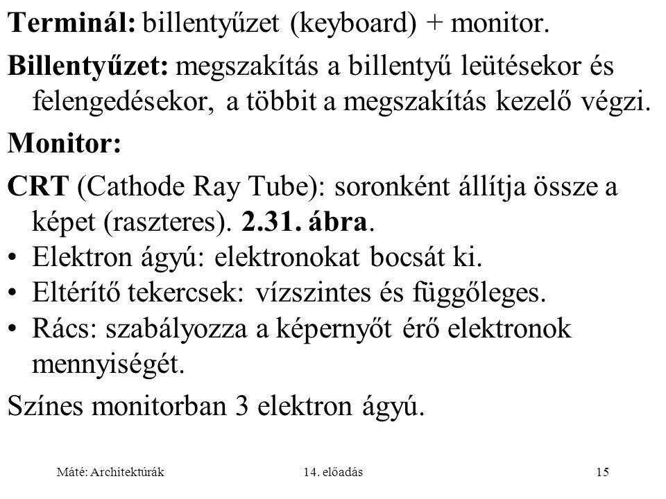 Máté: Architektúrák14. előadás15 Terminál: billentyűzet (keyboard) + monitor.