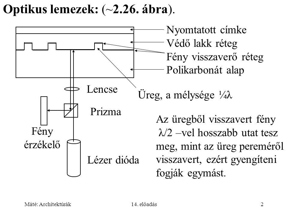 Máté: Architektúrák14. előadás2 Optikus lemezek: (~2.26.