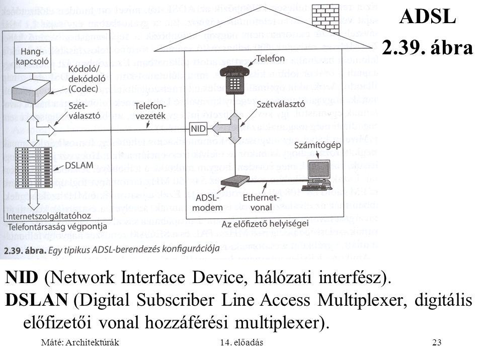 Máté: Architektúrák14. előadás23 ADSL 2.39.