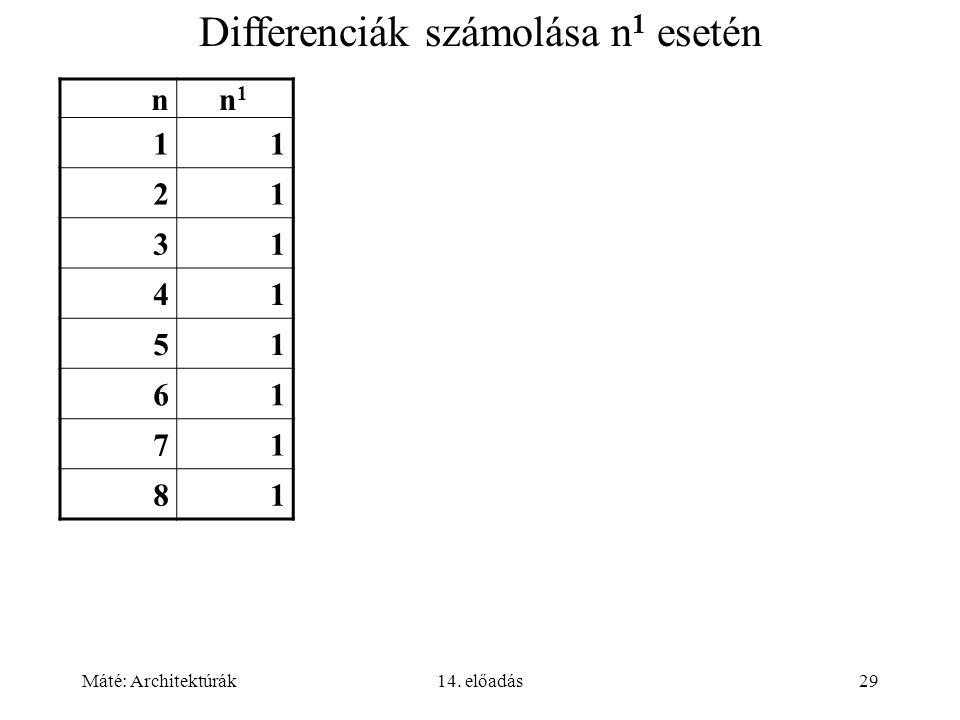 Máté: Architektúrák14. előadás29 nn1n1 11 21 31 41 51 61 71 81 Differenciák számolása n 1 esetén