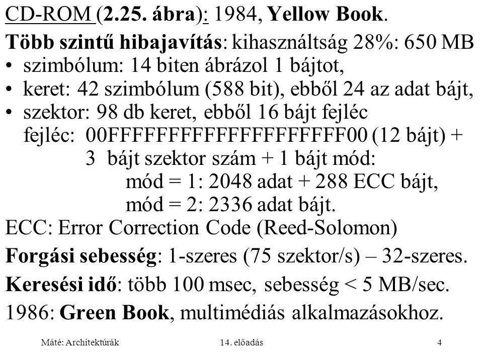 Máté: Architektúrák14. előadás4 CD-ROM (2.25. ábra): 1984, Yellow Book.