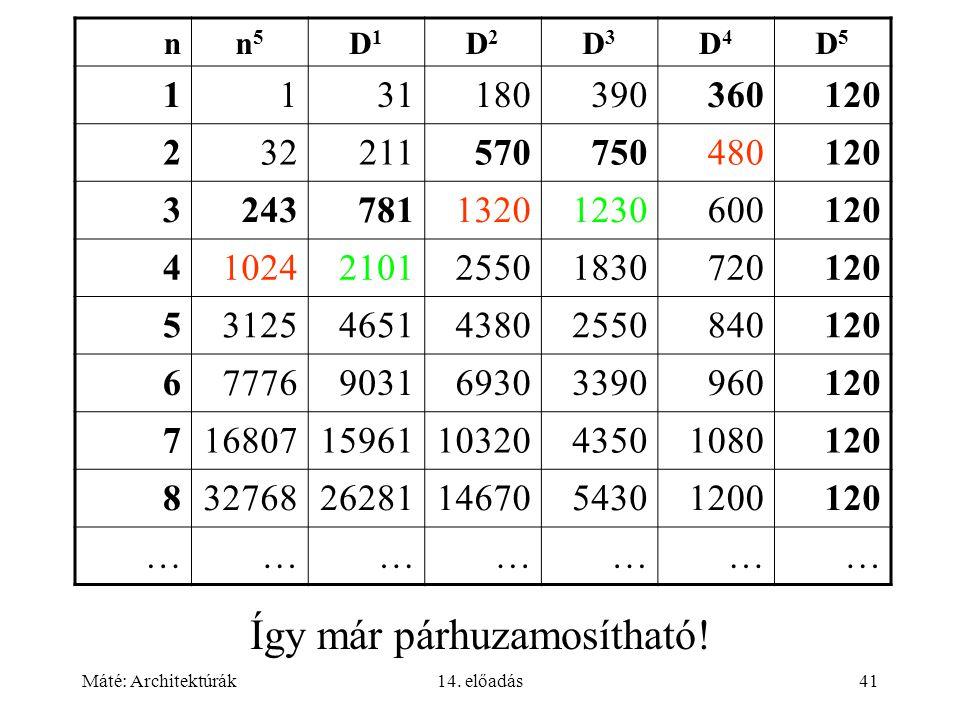 Máté: Architektúrák14. előadás41 Így már párhuzamosítható.