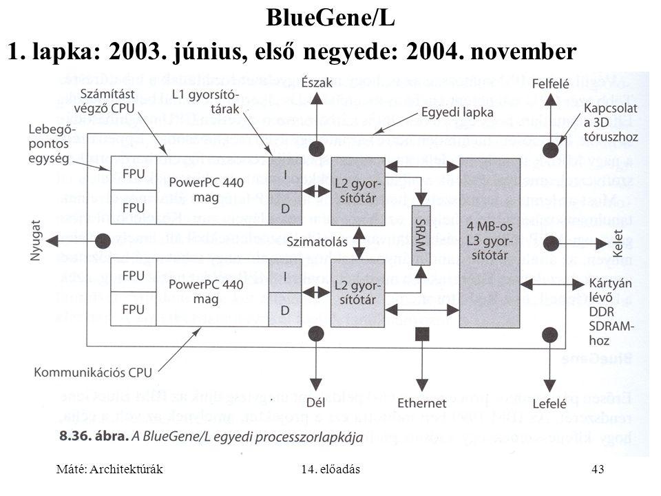 Máté: Architektúrák14. előadás43 BlueGene/L 1. lapka: 2003. június, első negyede: 2004. november