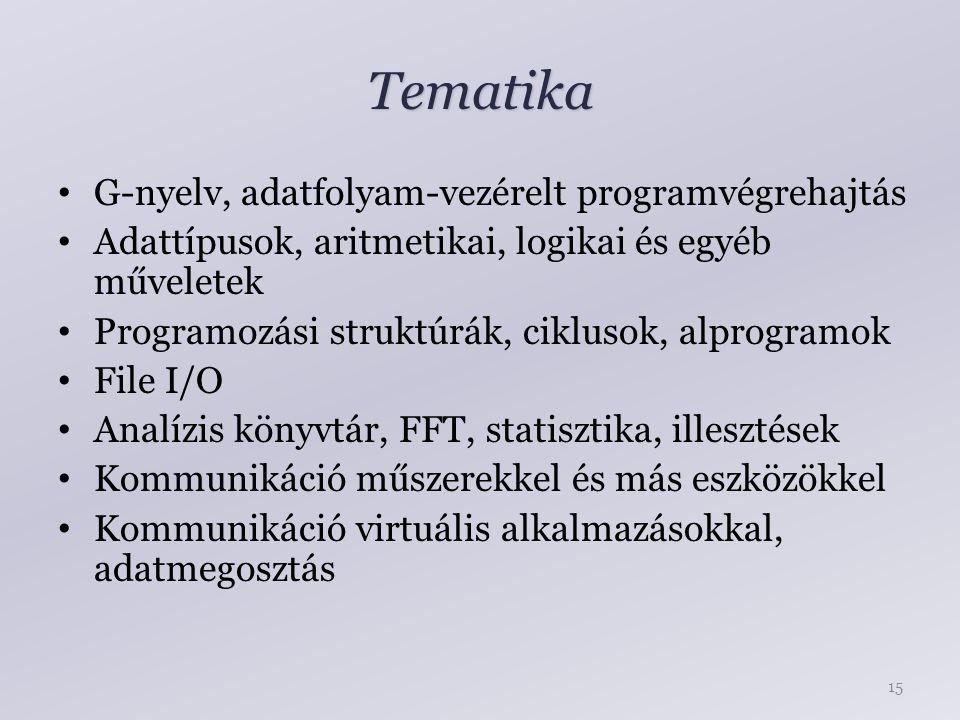 Tematika G-nyelv, adatfolyam-vezérelt programvégrehajtás Adattípusok, aritmetikai, logikai és egyéb műveletek Programozási struktúrák, ciklusok, alprogramok File I/O Analízis könyvtár, FFT, statisztika, illesztések Kommunikáció műszerekkel és más eszközökkel Kommunikáció virtuális alkalmazásokkal, adatmegosztás 15