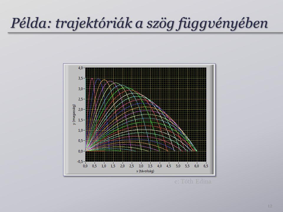 Példa: trajektóriák a szög függvényében 12 c: Tóth Edina