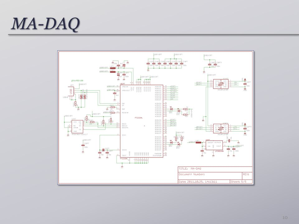 MA-DAQMA-DAQ 10