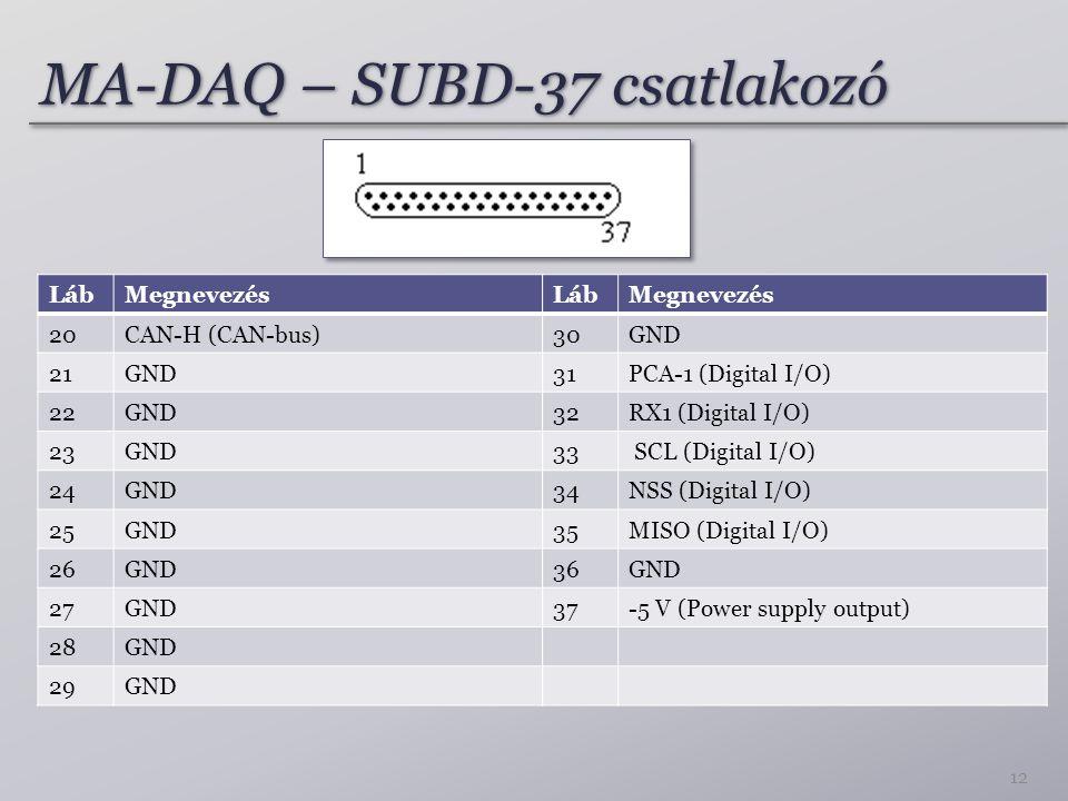 MA-DAQ – SUBD-37 csatlakozó LábMegnevezés 20CAN-H (CAN-bus) 21GND 22GND 23GND 24GND 25GND 26GND 27GND 28GND 29GND LábMegnevezés 30GND 31PCA-1 (Digital I/O) 32RX1 (Digital I/O) 33 SCL (Digital I/O) 34NSS (Digital I/O) 35MISO (Digital I/O) 36GND 37-5 V (Power supply output) 12
