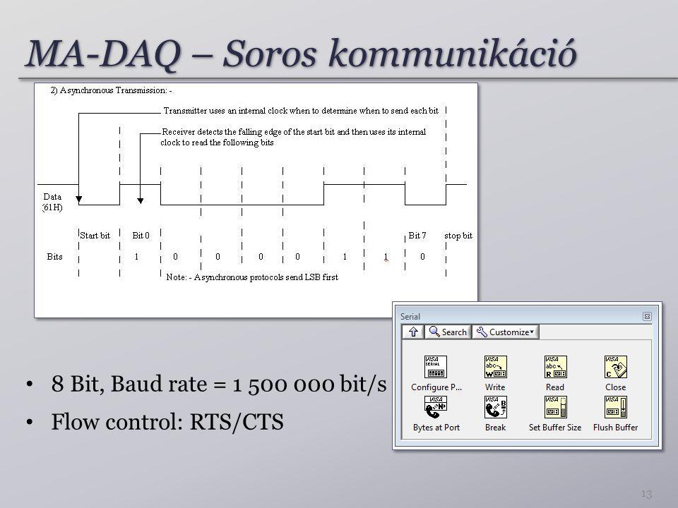 MA-DAQ – Soros kommunikáció 8 Bit, Baud rate = 1 500 000 bit/s Flow control: RTS/CTS 13