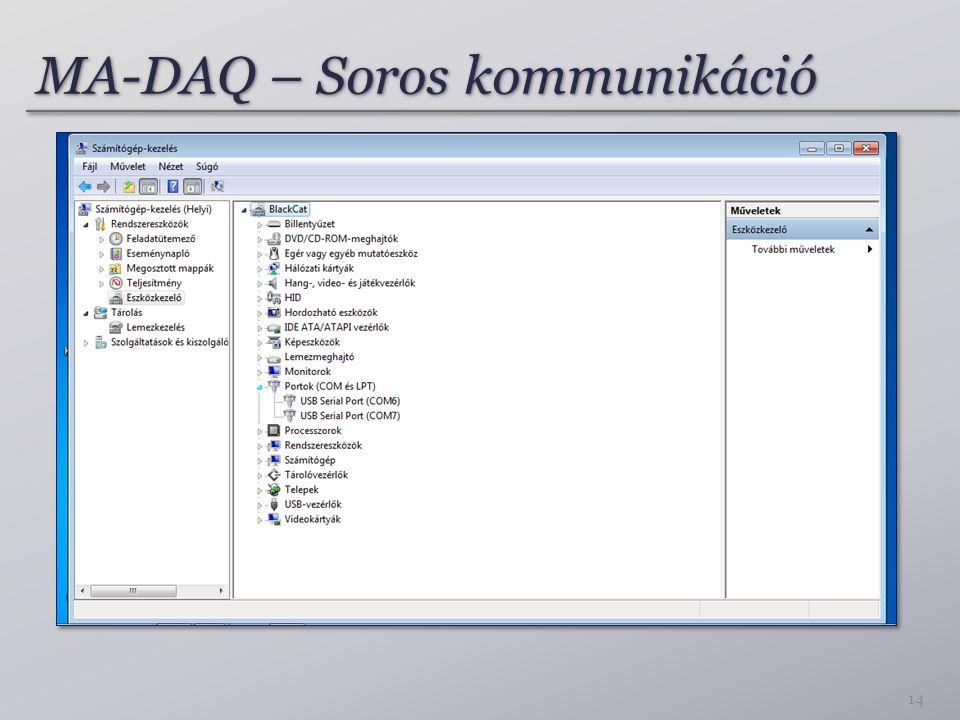 MA-DAQ – Soros kommunikáció 14