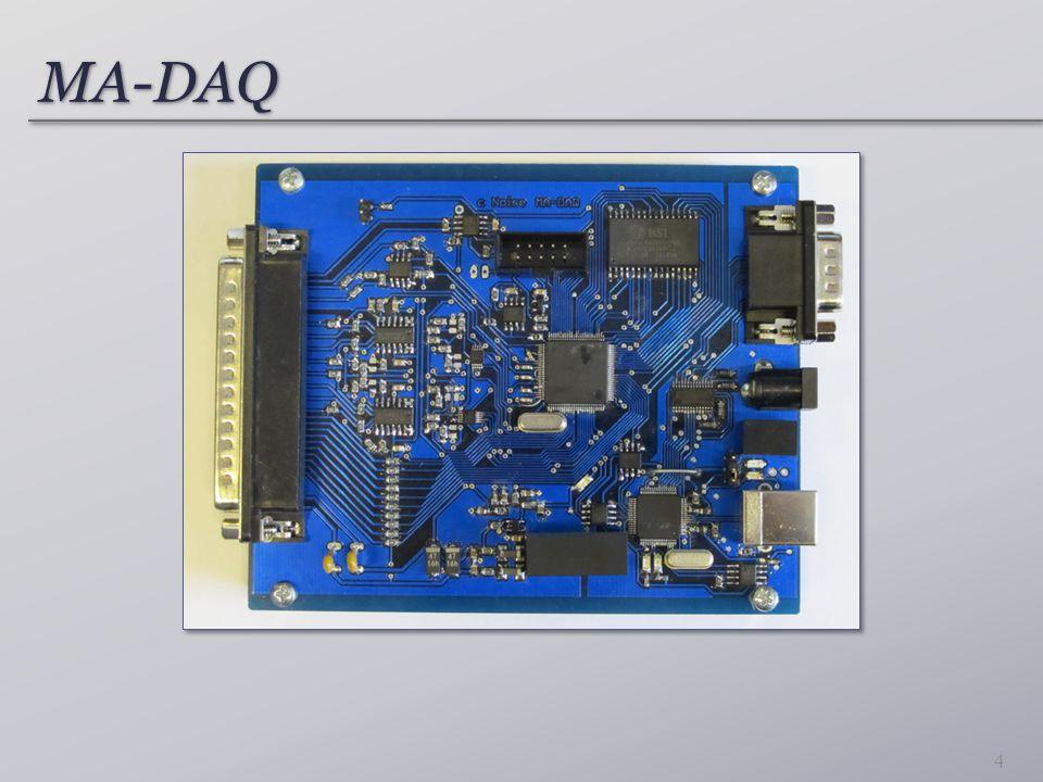 MA-DAQMA-DAQ 4