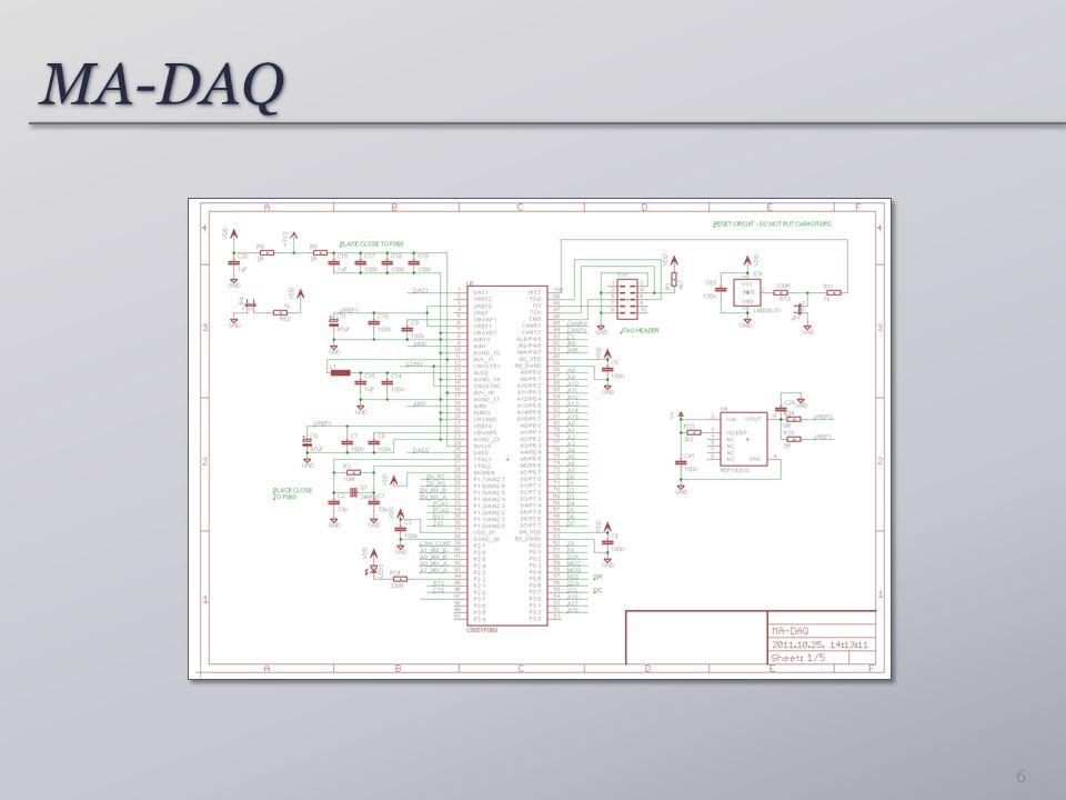 MA-DAQMA-DAQ 6