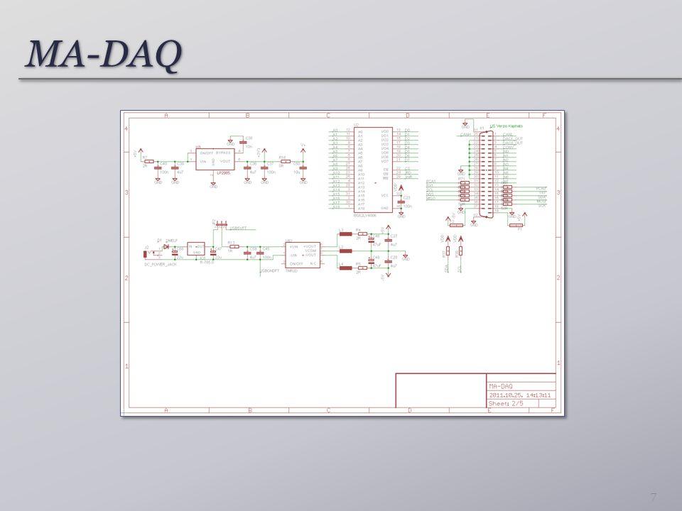 MA-DAQMA-DAQ 7