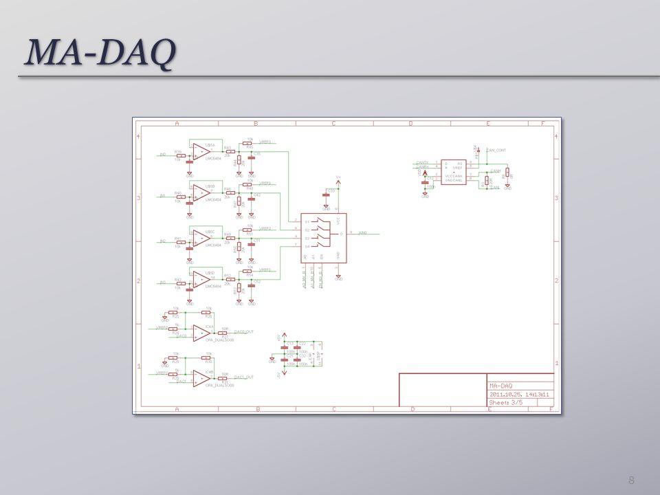 MA-DAQMA-DAQ 8