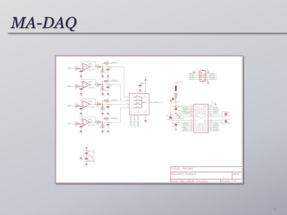 MA-DAQMA-DAQ 9