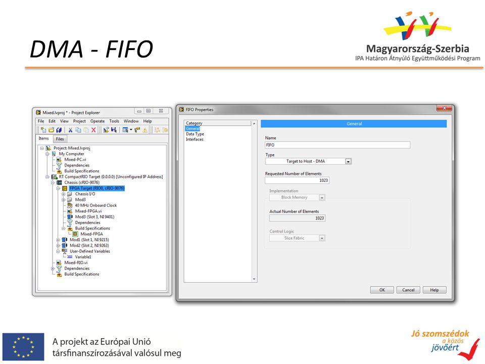 DMA - FIFO