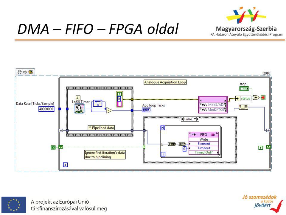 DMA – FIFO – FPGA oldal