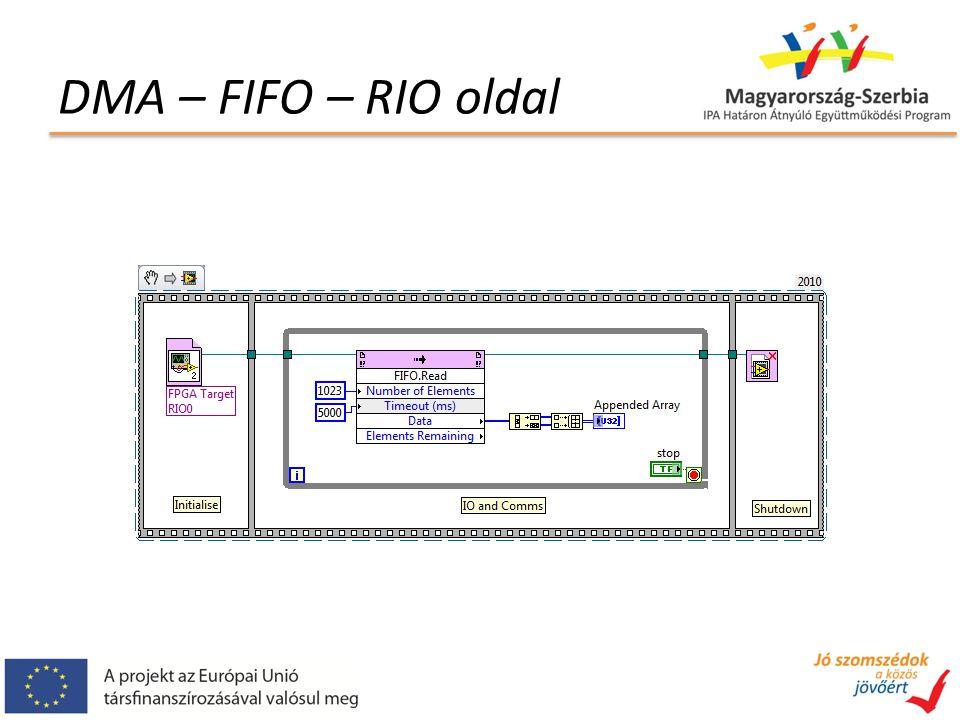 DMA – FIFO – RIO oldal