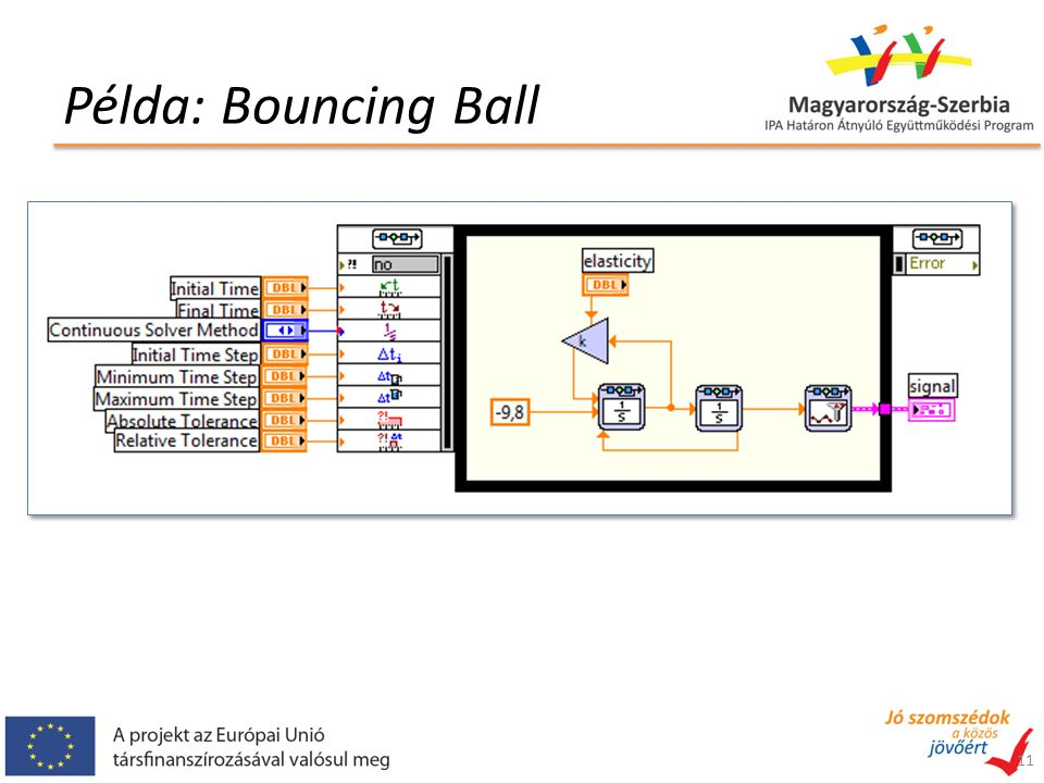 Példa: Bouncing Ball 11