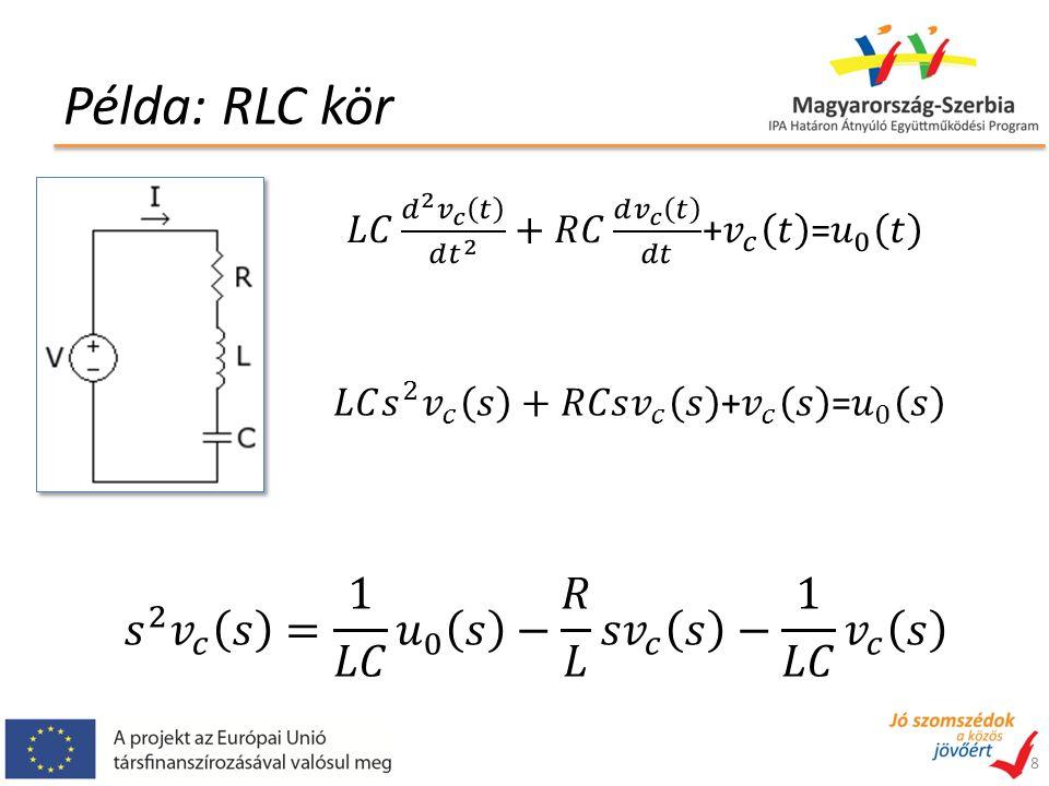 Példa: RLC kör 8