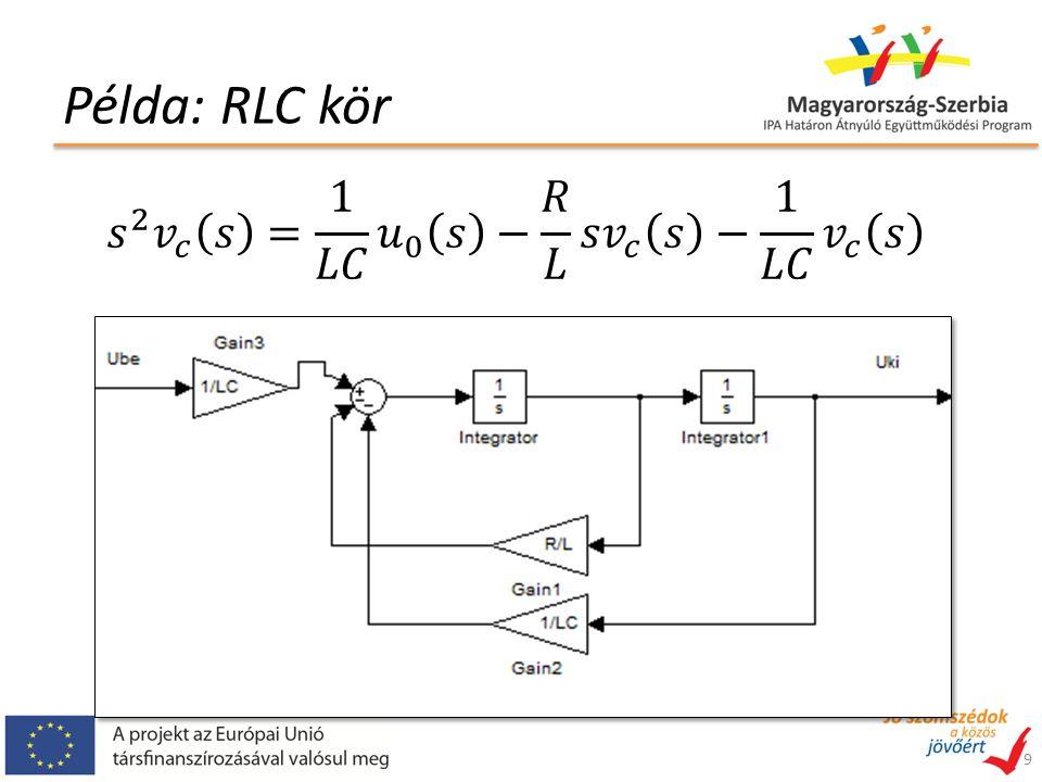 Felkészülés PID szabályozás működése. PID hangolási módszerek.