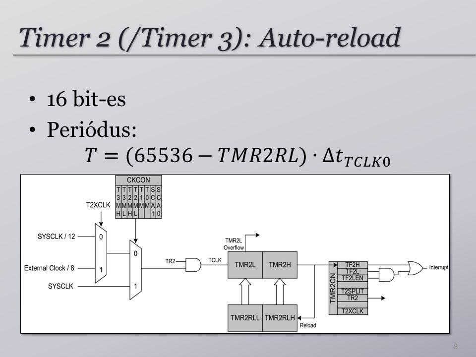Tipp Változó deklarálása, mely minden egyes timer megszakításnál növekszik Megadott értékek esetén kimeneti konfiguráció megváltoztatása Maximum elérésekor változó törlése 29