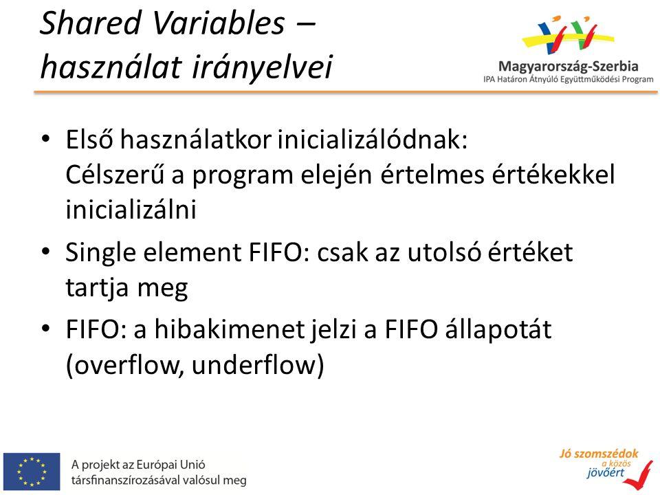 Shared Variables – használat irányelvei Első használatkor inicializálódnak: Célszerű a program elején értelmes értékekkel inicializálni Single element FIFO: csak az utolsó értéket tartja meg FIFO: a hibakimenet jelzi a FIFO állapotát (overflow, underflow)