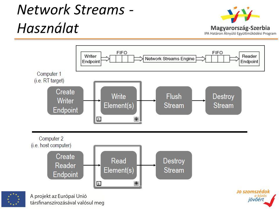 Network Streams - Használat