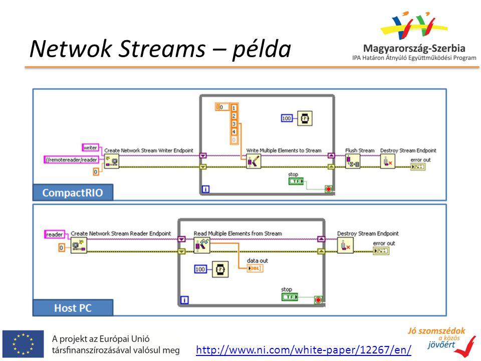 Netwok Streams – példa http://www.ni.com/white-paper/12267/en/