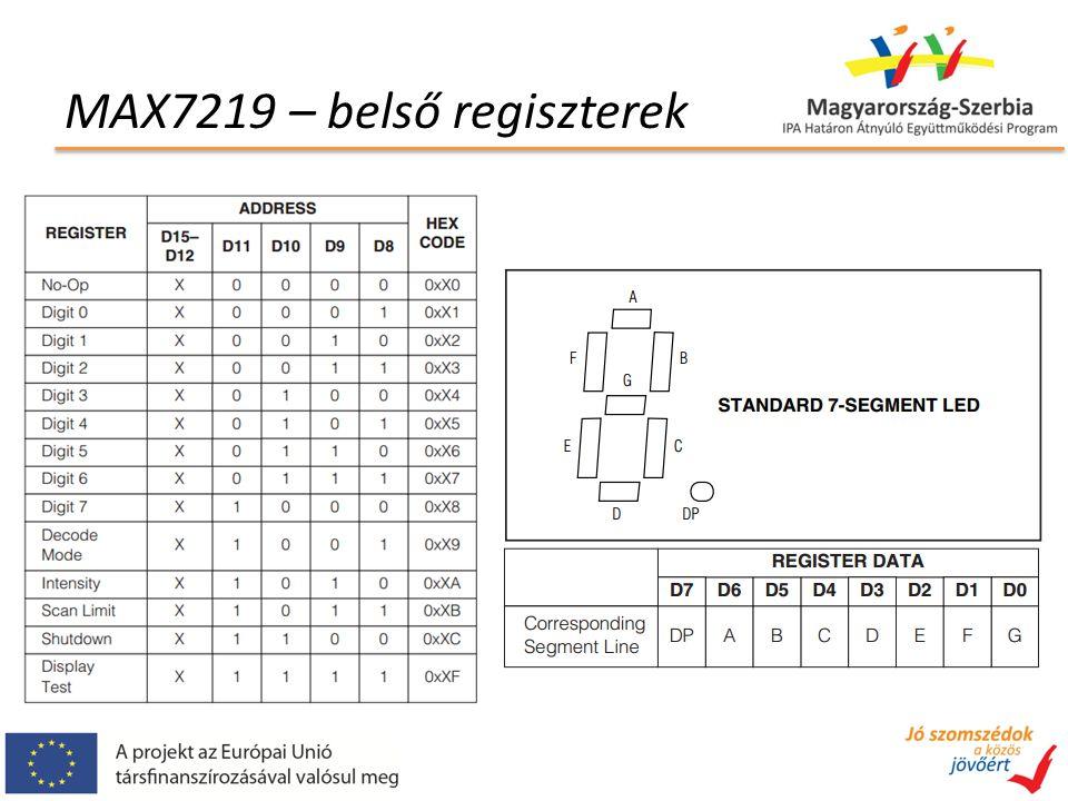 MAX7219 – belső regiszterek