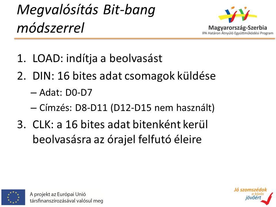 Megvalósítás Bit-bang módszerrel 1.LOAD: indítja a beolvasást 2.DIN: 16 bites adat csomagok küldése – Adat: D0-D7 – Címzés: D8-D11 (D12-D15 nem használt) 3.CLK: a 16 bites adat bitenként kerül beolvasásra az órajel felfutó éleire