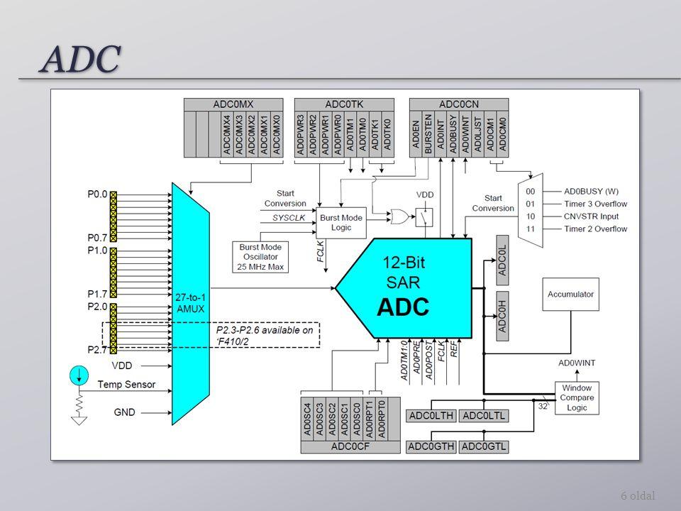 ADCADC 6 oldal