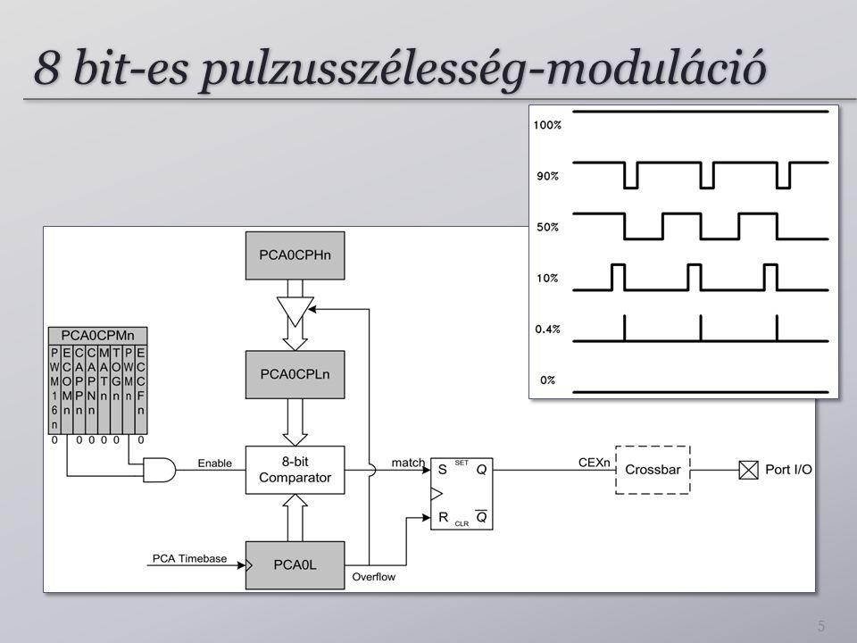 8 bit-es pulzusszélesség-moduláció 5