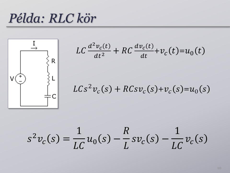 Példa: RLC kör 10