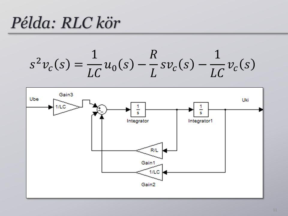 Példa: RLC kör 11