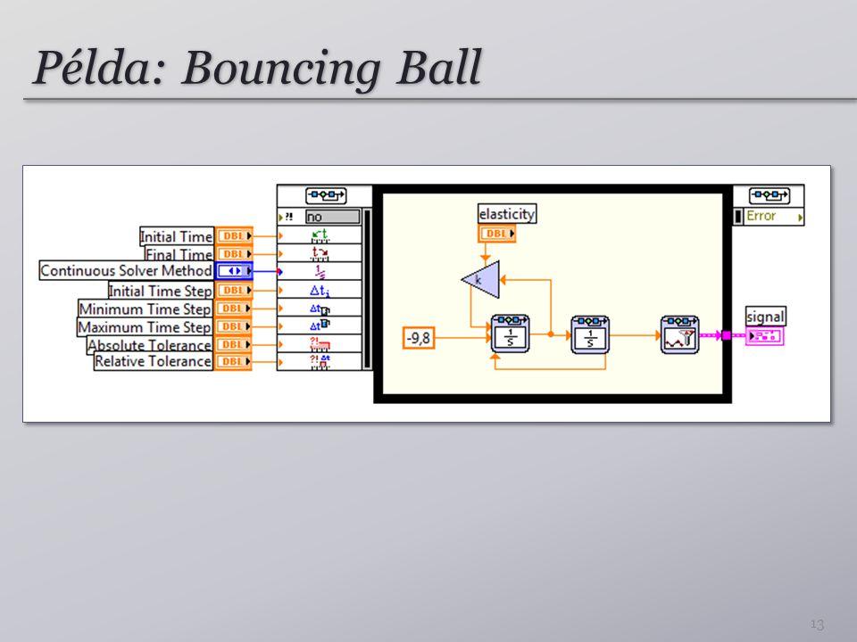 Példa: Bouncing Ball 13