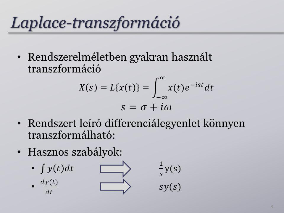 SzimulációSzimuláció Átviteli függvény számláló/nevező gyökei (zérusok/pólusok) komplex számok Differenciálegyenlet alapján kezdeti feltételek állíthatóak 9