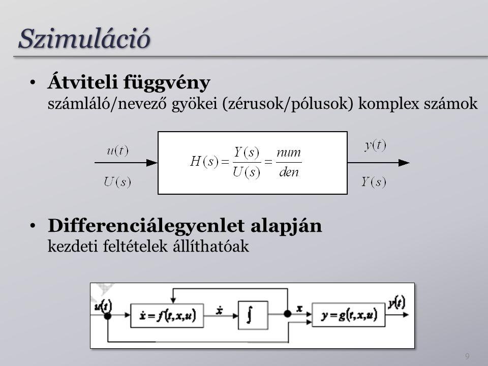 SzimulációSzimuláció Átviteli függvény számláló/nevező gyökei (zérusok/pólusok) komplex számok Differenciálegyenlet alapján kezdeti feltételek állítha